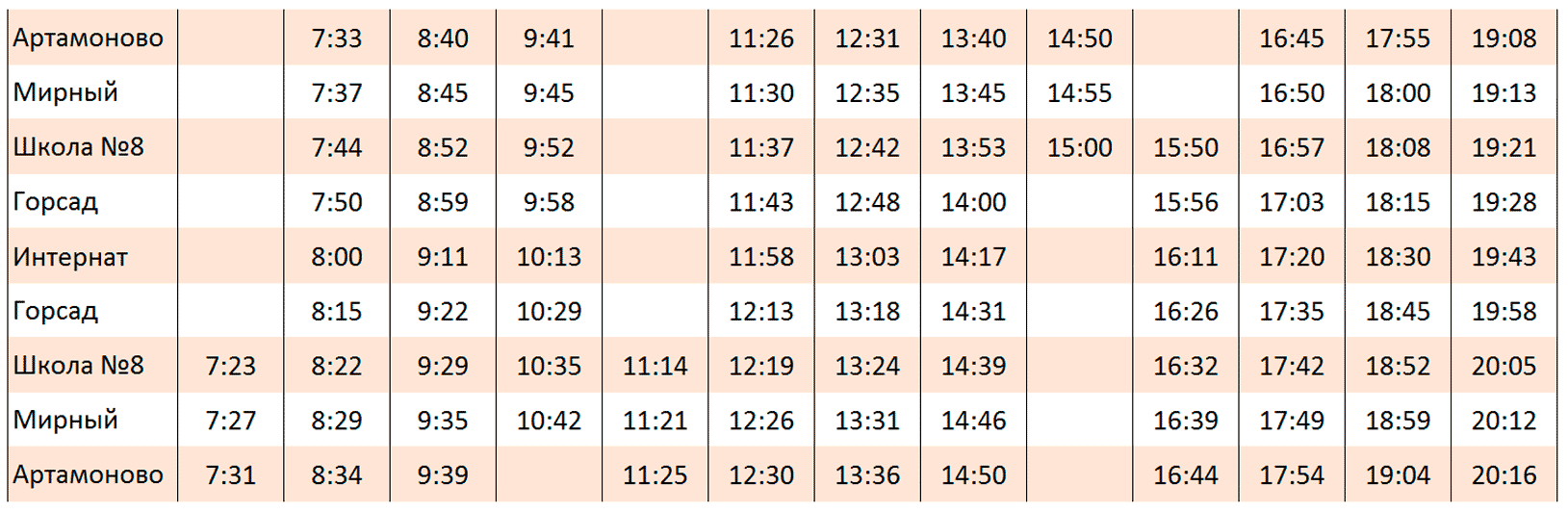 РАсписание движения автобуса Артамоново Интернат Кудымкар