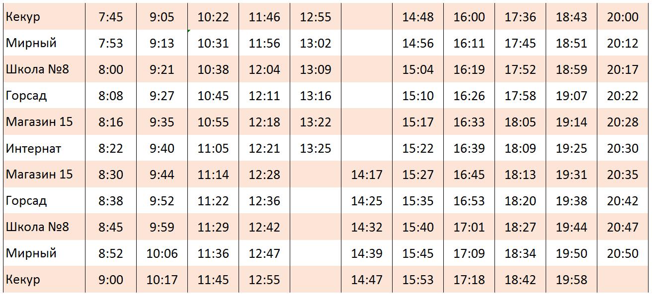 Расписание движения автобуса Кекур Интернат
