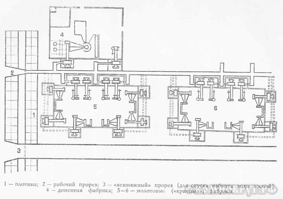 План пожвинского завода 1753 год